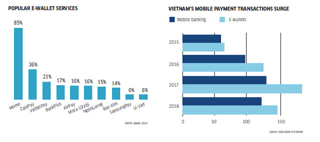 Mobile payments reshaping banking