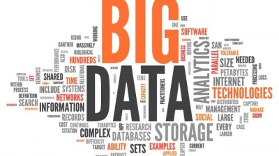 Big data the future of supply chain management and logistics